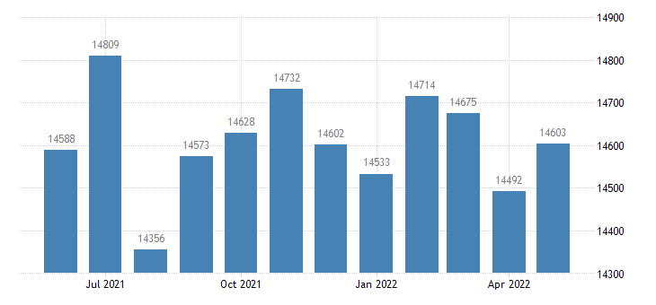 united states civilian labor force in franklin county ks thous of persons m nsa fed data