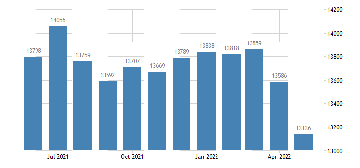 united states civilian labor force in franklin county me thous of persons m nsa fed data