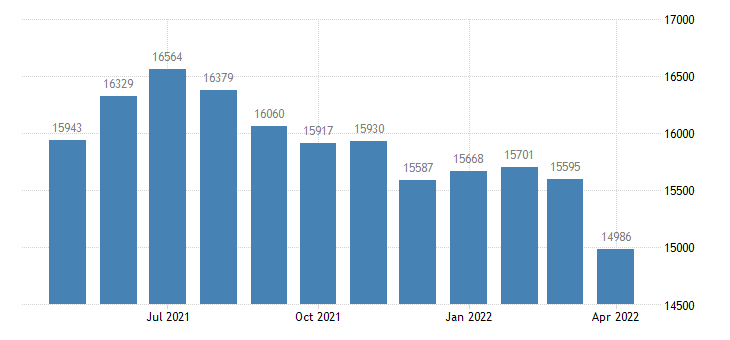 united states civilian labor force in fremont county co thous of persons m nsa fed data