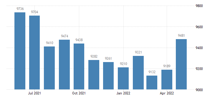 united states civilian labor force in fulton county in thous of persons m nsa fed data