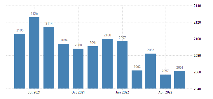 united states civilian labor force in fulton county ky thous of persons m nsa fed data