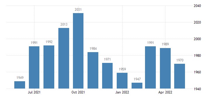 united states civilian labor force in gallatin county il thous of persons m nsa fed data