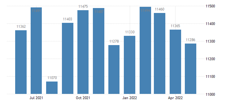 united states civilian labor force in geary county ks thous of persons m nsa fed data