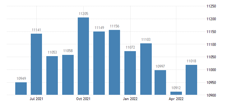 united states civilian labor force in geneva county al thous of persons m nsa fed data
