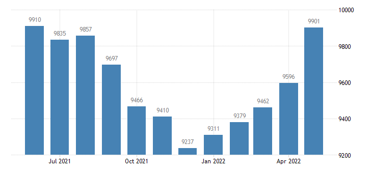 united states civilian labor force in gladwin county mi thous of persons m nsa fed data