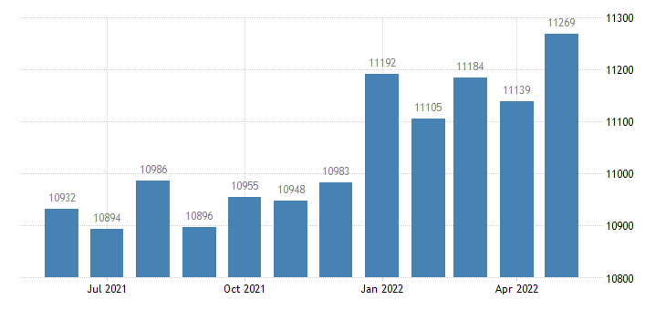 united states civilian labor force in grady county ga thous of persons m nsa fed data