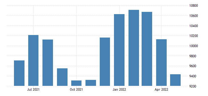 united states civilian labor force in grand county co thous of persons m nsa fed data