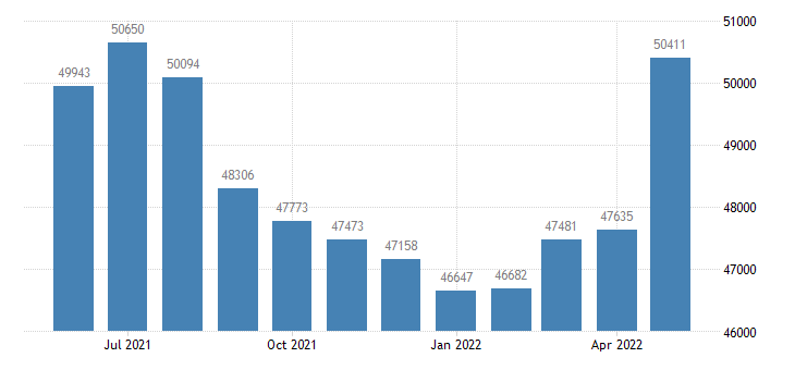 united states civilian labor force in grand traverse county mi thous of persons m nsa fed data
