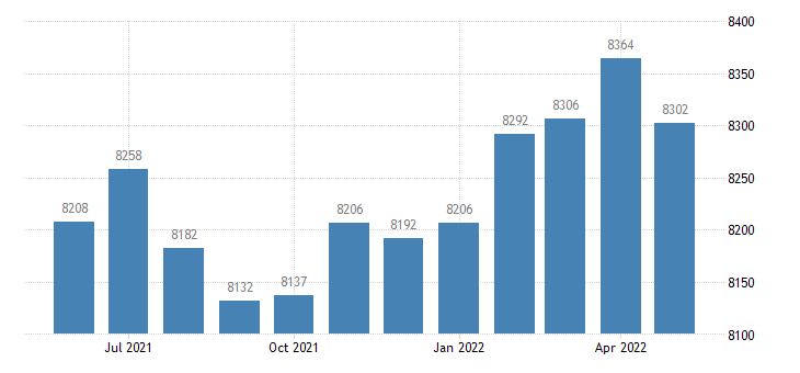 united states civilian labor force in grant county ar thous of persons m nsa fed data