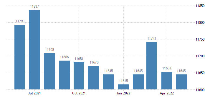 united states civilian labor force in grant county ky thous of persons m nsa fed data