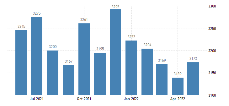 united states civilian labor force in grant county mn thous of persons m nsa fed data