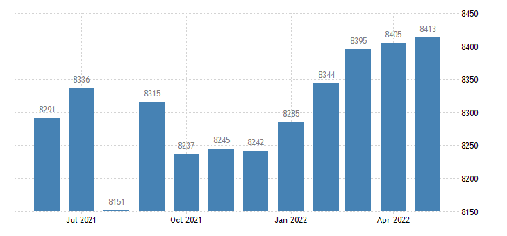 united states civilian labor force in grant parish la thous of persons m nsa fed data