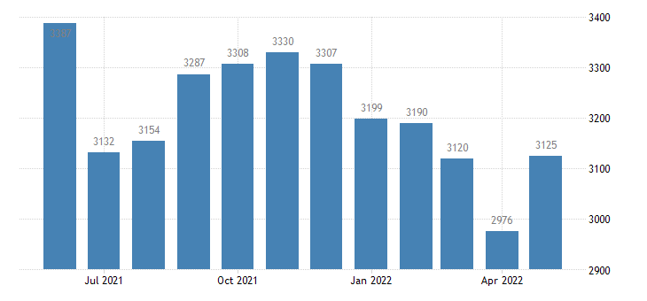 united states civilian labor force in gray county ks thous of persons m nsa fed data