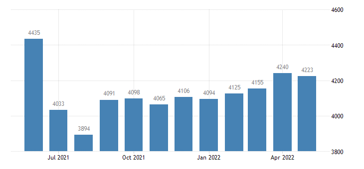 united states civilian labor force in grundy county mo thous of persons m nsa fed data