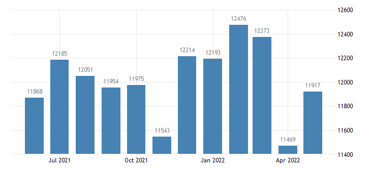united states civilian labor force in gunnison county co thous of persons m nsa fed data