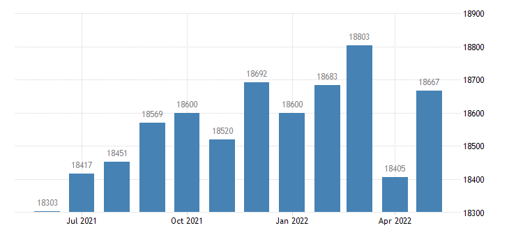 united states civilian labor force in habersham county ga thous of persons m nsa fed data