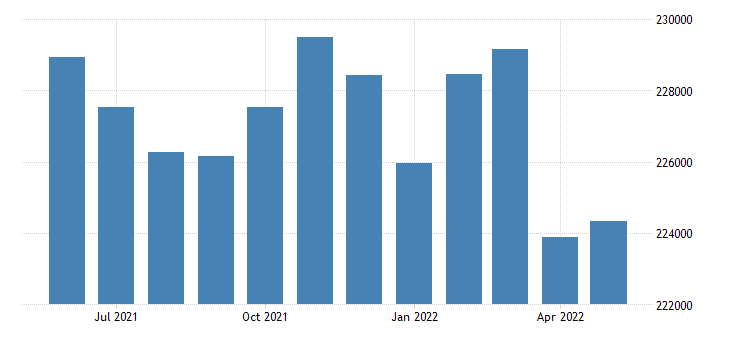 united states civilian labor force in hampden county ma thous of persons m nsa fed data