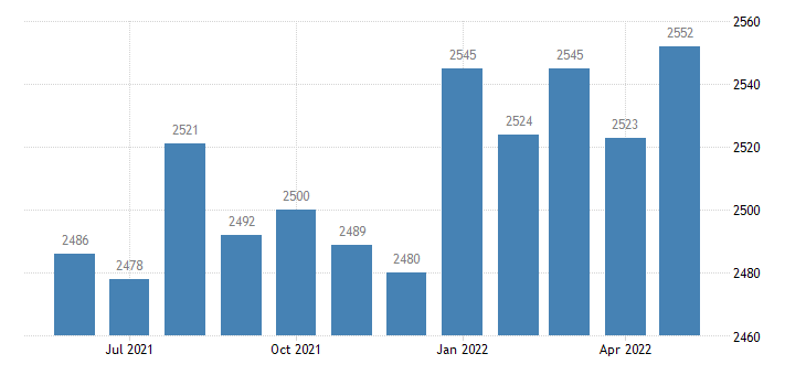 united states civilian labor force in hancock county ga thous of persons m nsa fed data