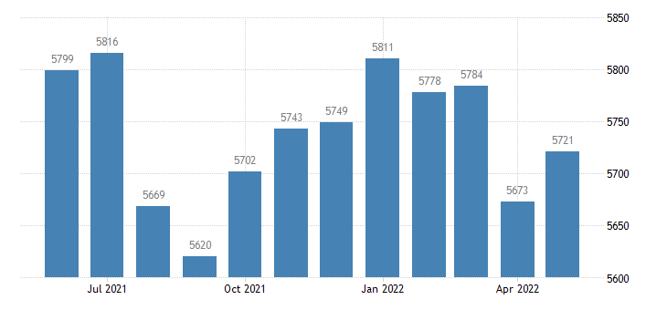 united states civilian labor force in hancock county ia thous of persons m nsa fed data