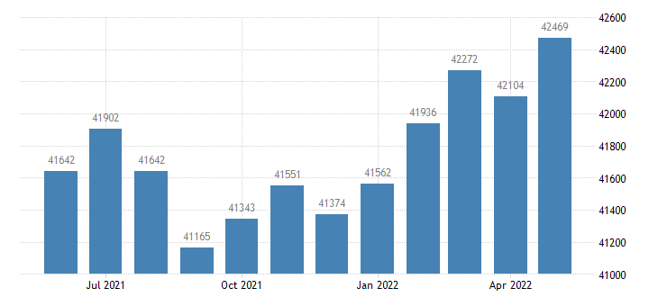 united states civilian labor force in hancock county in thous of persons m nsa fed data