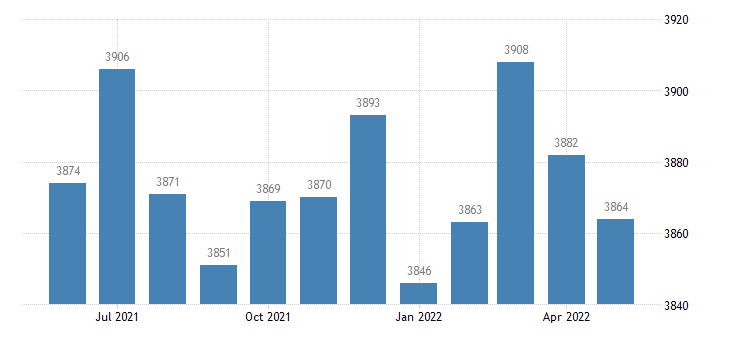 united states civilian labor force in hancock county ky thous of persons m nsa fed data