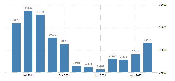 united states civilian labor force in hancock county me thous of persons m nsa fed data