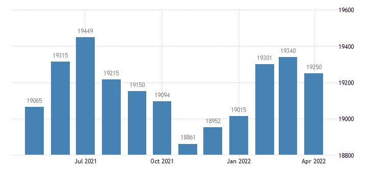 united states civilian labor force in hancock county ms thous of persons m nsa fed data