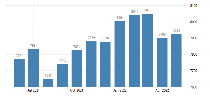 united states civilian labor force in hardin county ia thous of persons m nsa fed data