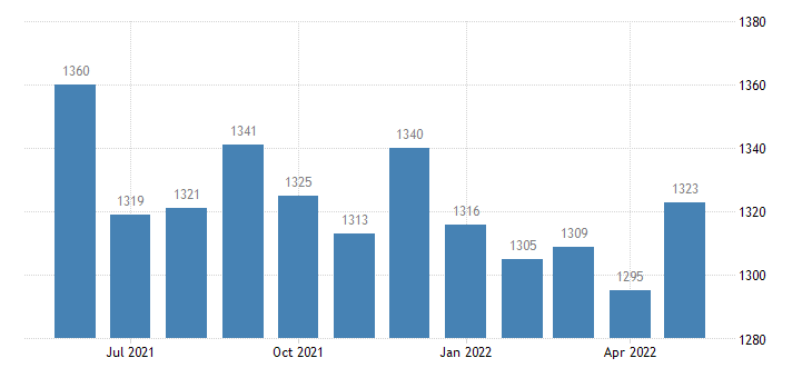 united states civilian labor force in hardin county il thous of persons m nsa fed data