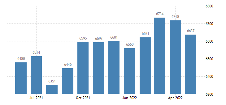united states civilian labor force in harlan county ky thous of persons m nsa fed data