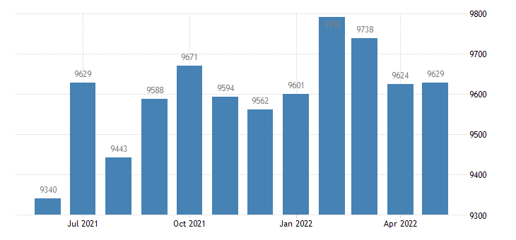 united states civilian labor force in henry county ia thous of persons m nsa fed data