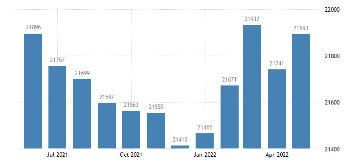 united states civilian labor force in henry county in thous of persons m nsa fed data