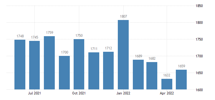 united states civilian labor force in hickman county ky thous of persons m nsa fed data
