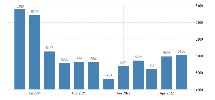 united states civilian labor force in holmes county ms thous of persons m nsa fed data