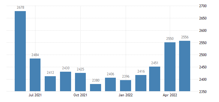 united states civilian labor force in holt county mo thous of persons m nsa fed data