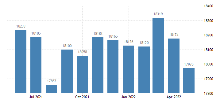 united states civilian labor force in hopkins county ky thous of persons m nsa fed data