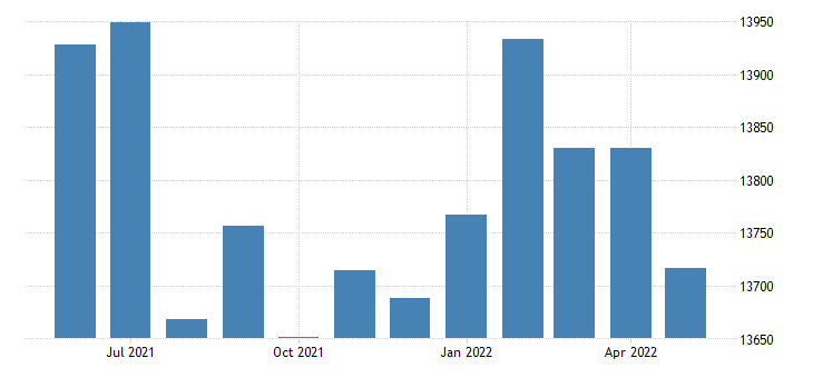 united states civilian labor force in hot spring county ar thous of persons m nsa fed data
