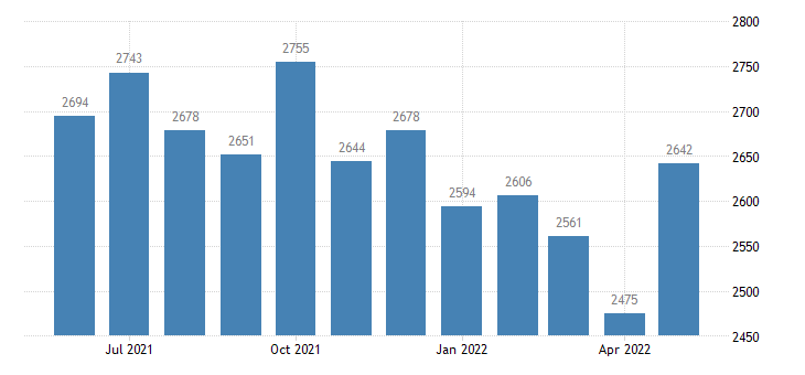 united states civilian labor force in huerfano county co thous of persons m nsa fed data