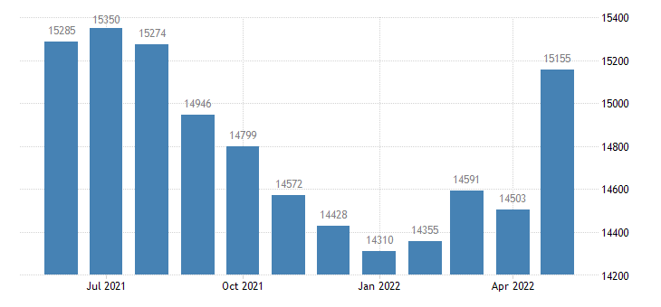 united states civilian labor force in huron county mi thous of persons m nsa fed data