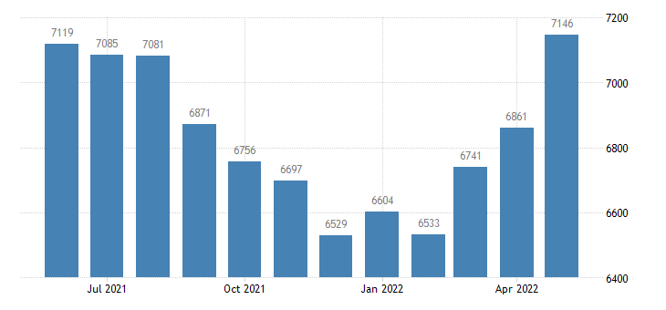 united states civilian labor force in idaho county id thous of persons m nsa fed data