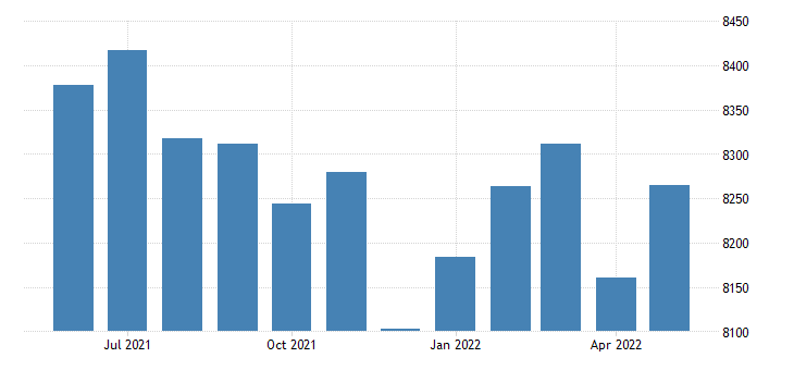 united states civilian labor force in inyo county ca thous of persons m nsa fed data