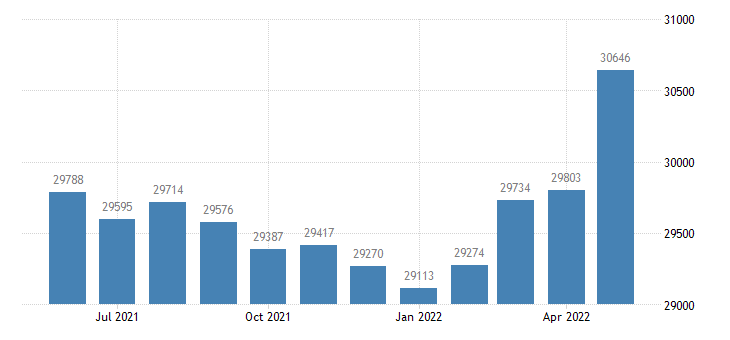 united states civilian labor force in ionia county mi thous of persons m nsa fed data