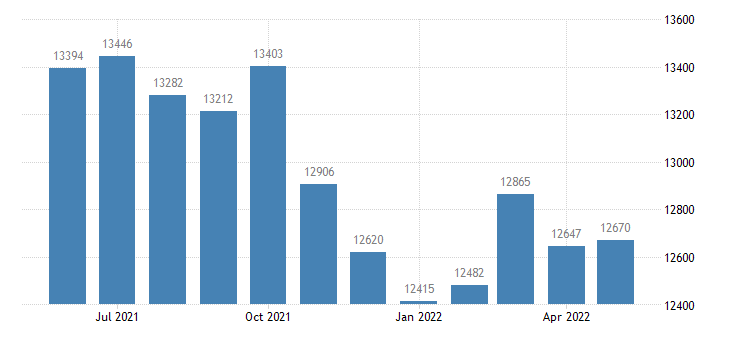 united states civilian labor force in iroquois county il thous of persons m nsa fed data