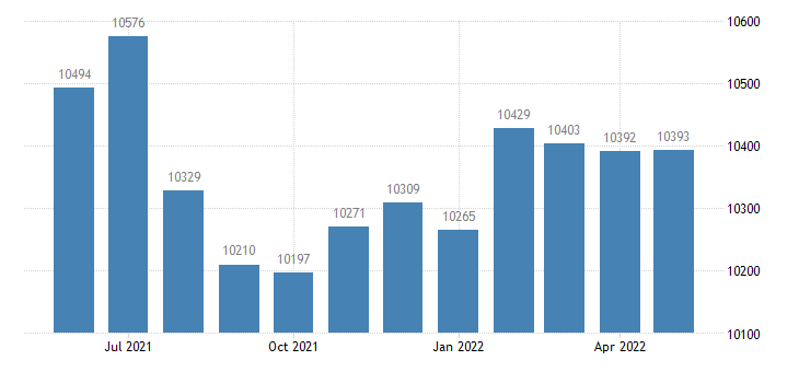 united states civilian labor force in itawamba county ms thous of persons m nsa fed data