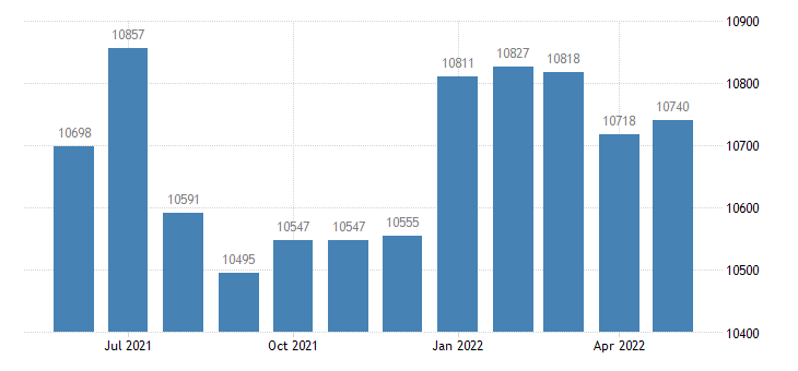 united states civilian labor force in jackson county ia thous of persons m nsa fed data