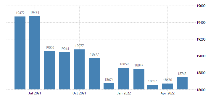 united states civilian labor force in jasper county ia thous of persons m nsa fed data