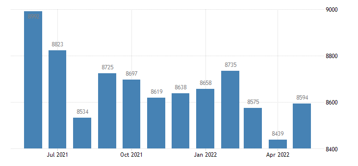 united states civilian labor force in jay county in thous of persons m nsa fed data