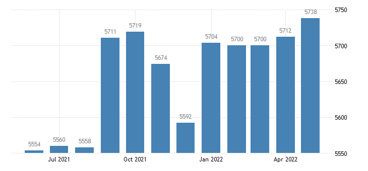 united states civilian labor force in jefferson county fl thous of persons m nsa fed data