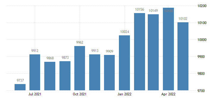 united states civilian labor force in jefferson county ia thous of persons m nsa fed data