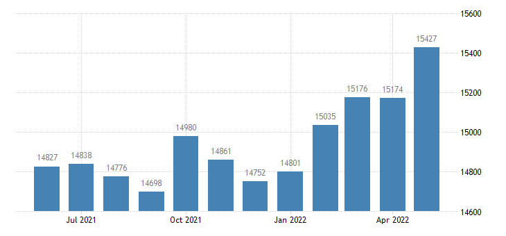 united states civilian labor force in jefferson county id thous of persons m nsa fed data